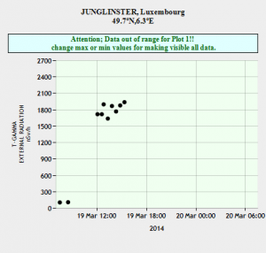 Junglinster20032014